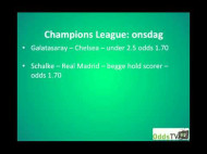 Schalke 04 – Real Madrid (Champions League 1/8-finaler)