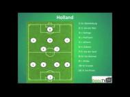 EM 2012: Portugal – Holland – Holland-sejr