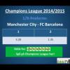 Champions League: FC Barcelona – Manchester City – hvem går videre?
