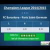 Spilforslag: FC Barcelona – Paris Saint-Germain – 2. kvartfinale