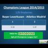 Champions League: Atletico Madrid – Bayer Leverkusen – hvem går videre?