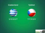 EM 2012: Grækenland – Tjekkiet – Under 2,5 mål